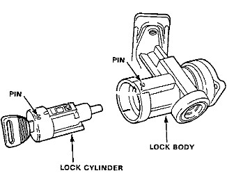 Locksmith near me for Ignition Switch Replacement